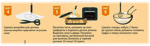 Кулинарный мастер класс Пряничный домик рецепт теста 3