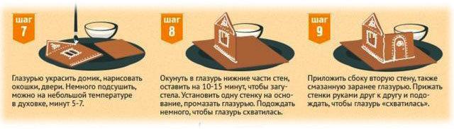 Кулинарный мастер класс Пряничный домик рецепт теста 4
