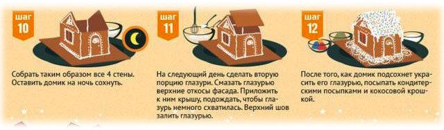 Кулинарный мастер класс Пряничный домик рецепт теста 5