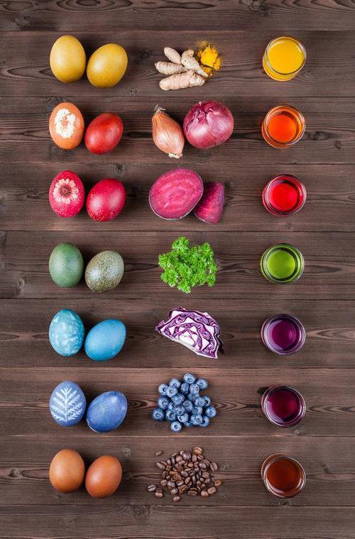 Раскраска пасхальных яиц - инструкция 2