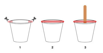 Как приготовить мороженое в стаканчиках из-под йогурта
