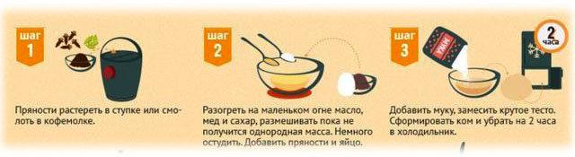 Кулинарный мастер класс Пряничный домик рецепт теста 2