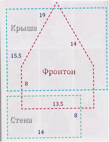 шаблоны 1