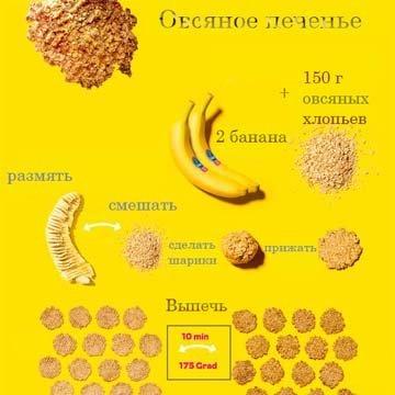 3. Овсяное печенье